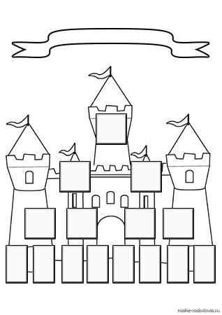 Семейный замок